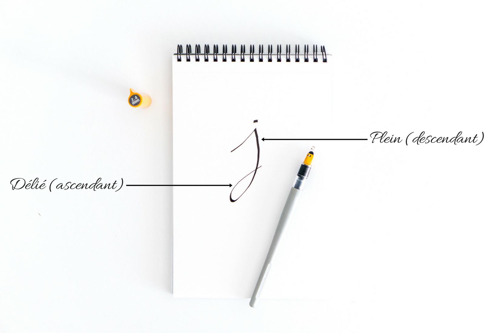 lettre-forme-styloplume-flatlay-calligraphie-hand lettering-tutoriel-oberthur-blog-rennes-lifestyle